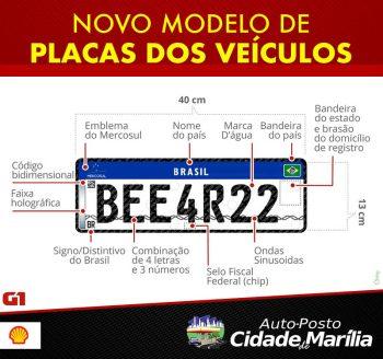 Novo Modelo de Placas Para Veículos no Brasil 3