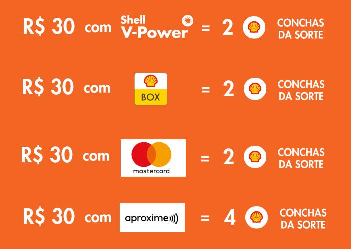 Promoção Shell Embarque Num Sonho - Veja Como Participar! 4