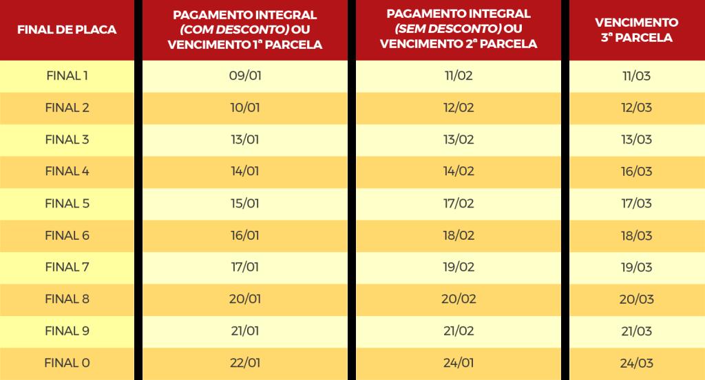 calendario vencimento ipva 2020